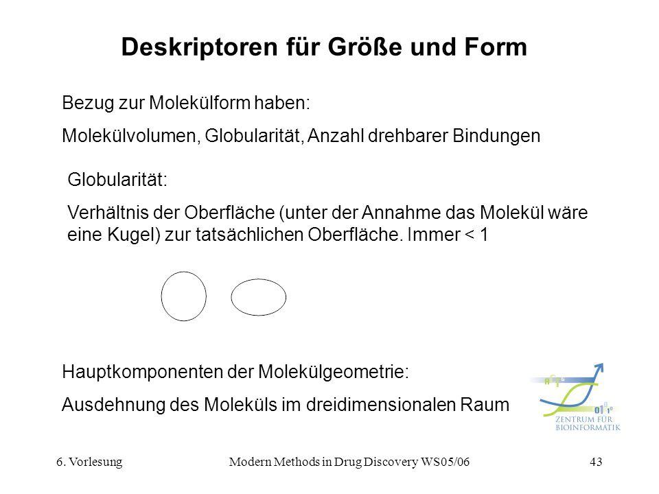 6. VorlesungModern Methods in Drug Discovery WS05/0643 Deskriptoren für Größe und Form Bezug zur Molekülform haben: Molekülvolumen, Globularität, Anza