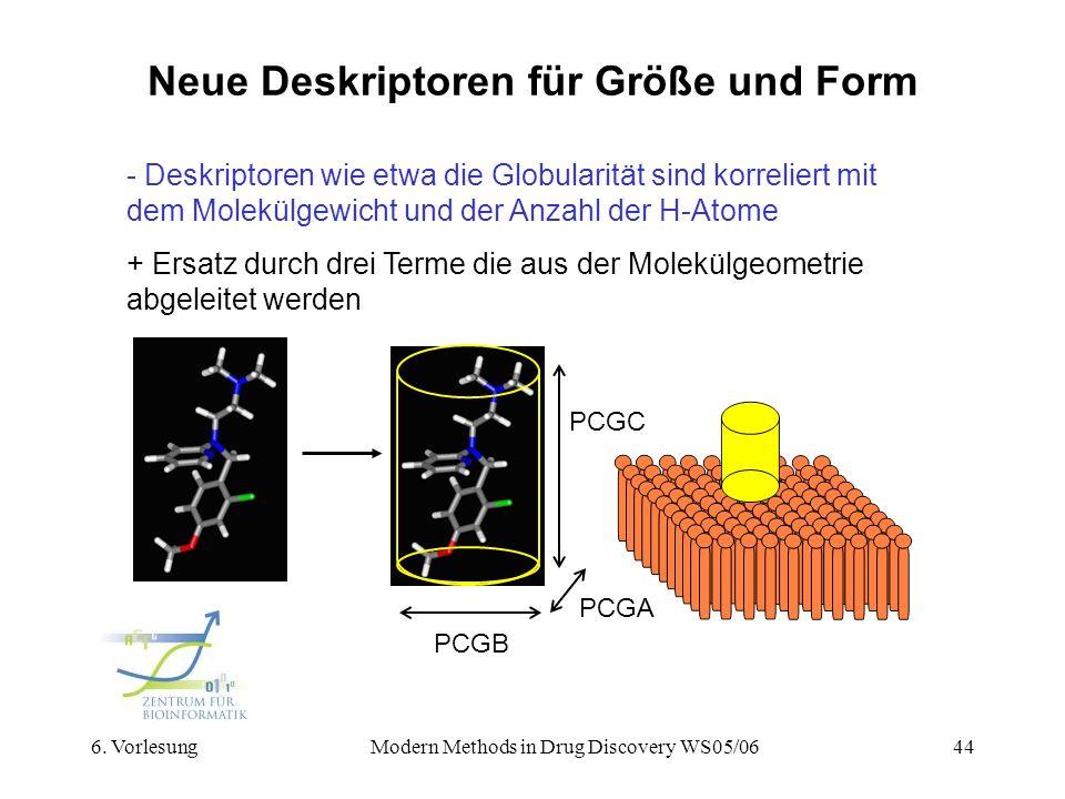6. VorlesungModern Methods in Drug Discovery WS05/0644 Neue Deskriptoren für Größe und Form - Deskriptoren wie etwa die Globularität sind korreliert m
