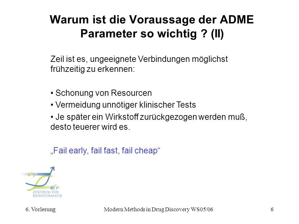 6. VorlesungModern Methods in Drug Discovery WS05/066 Warum ist die Voraussage der ADME Parameter so wichtig ? (II) Zeil ist es, ungeeignete Verbindun