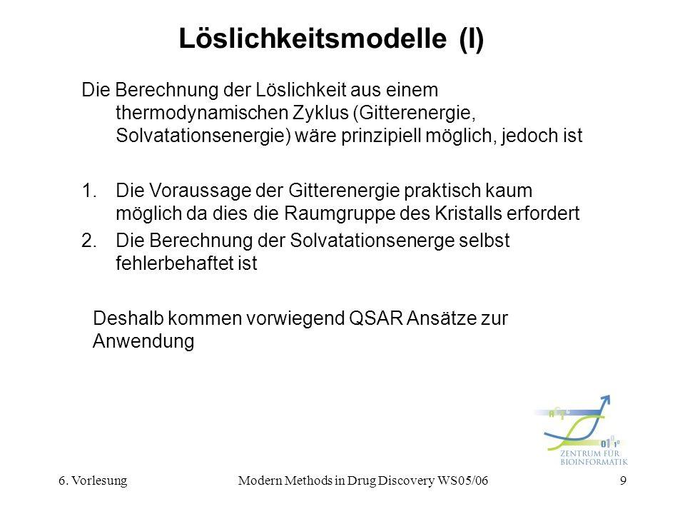 6. VorlesungModern Methods in Drug Discovery WS05/069 Löslichkeitsmodelle (I) Die Berechnung der Löslichkeit aus einem thermodynamischen Zyklus (Gitte