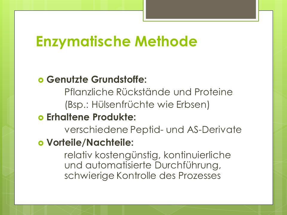 Enzymatische Methode Genutzte Grundstoffe: Pflanzliche Rückstände und Proteine (Bsp.: Hülsenfrüchte wie Erbsen) Erhaltene Produkte: verschiedene Pepti