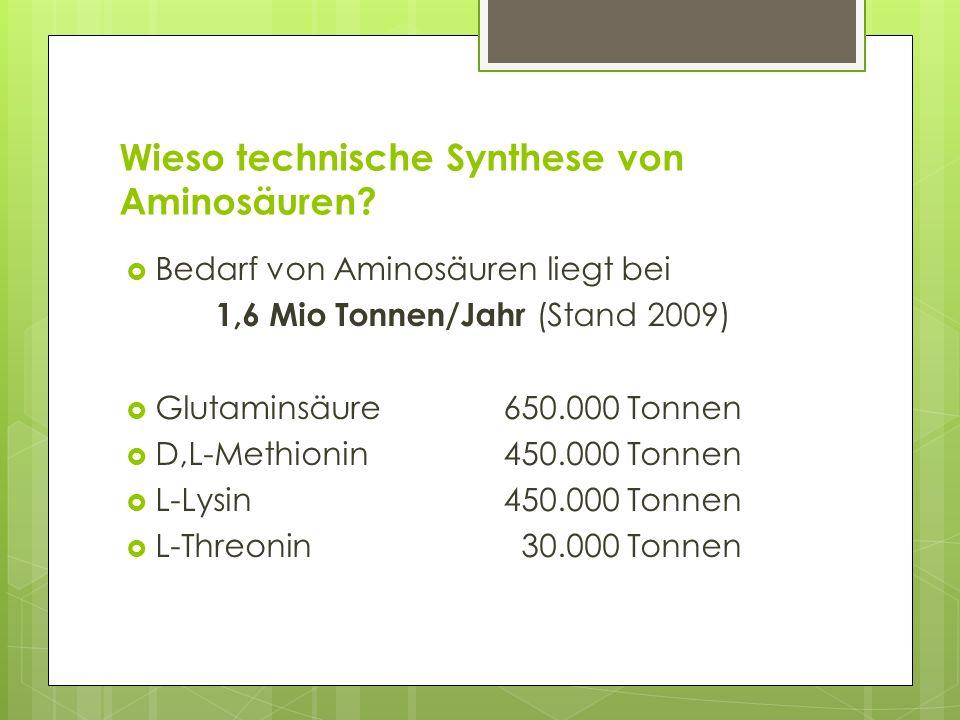 Wieso technische Synthese von Aminosäuren? Bedarf von Aminosäuren liegt bei 1,6 Mio Tonnen/Jahr (Stand 2009) Glutaminsäure650.000 Tonnen D,L-Methionin