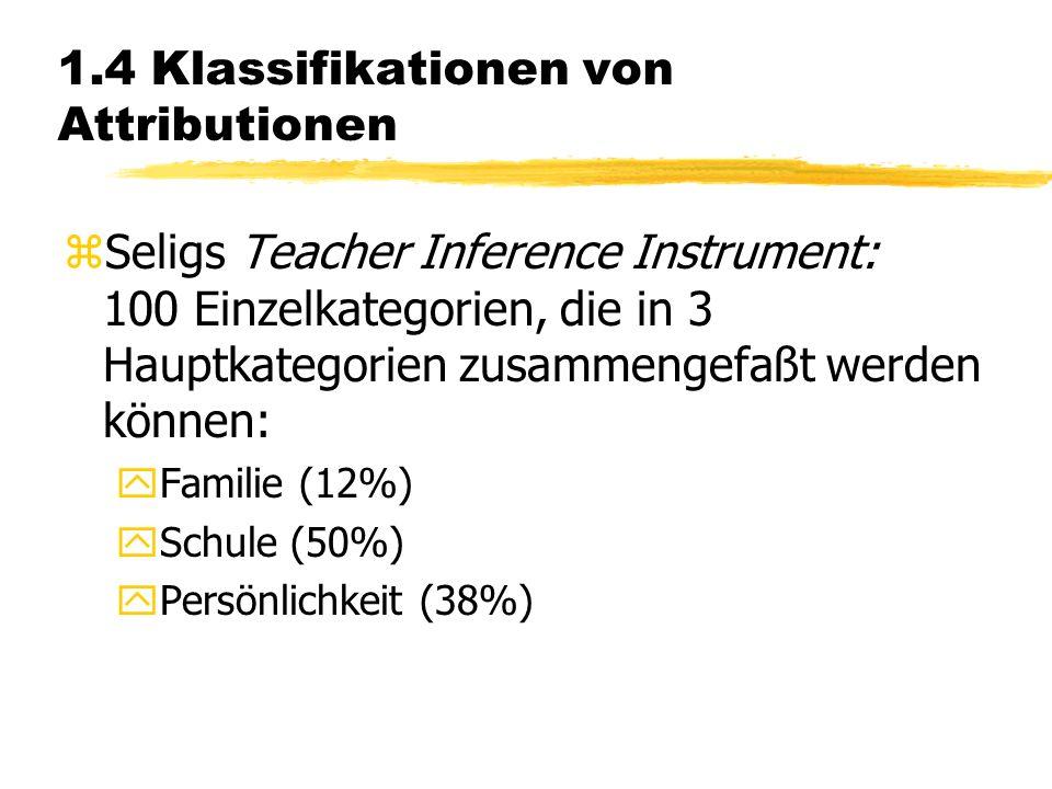1.4 Klassifikationen von Attributionen zSeligs Teacher Inference Instrument: 100 Einzelkategorien, die in 3 Hauptkategorien zusammengefaßt werden können: yFamilie (12%) ySchule (50%) yPersönlichkeit (38%)