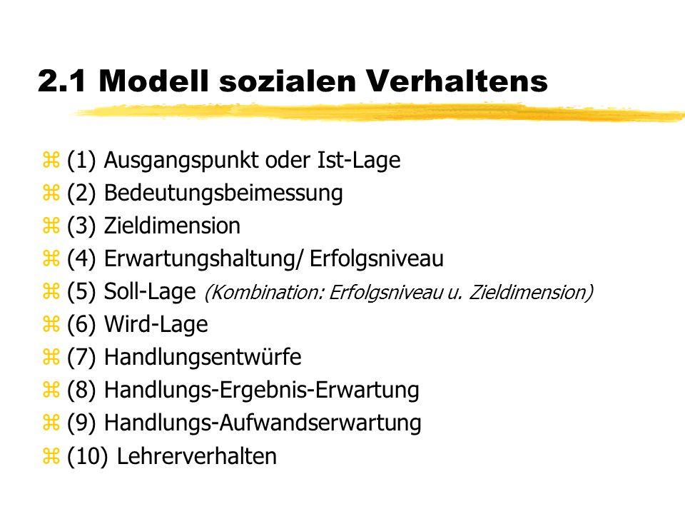 2.1 Modell sozialen Verhaltens z(1) Ausgangspunkt oder Ist-Lage z(2) Bedeutungsbeimessung z(3) Zieldimension z(4) Erwartungshaltung/ Erfolgsniveau z(5) Soll-Lage (Kombination: Erfolgsniveau u.