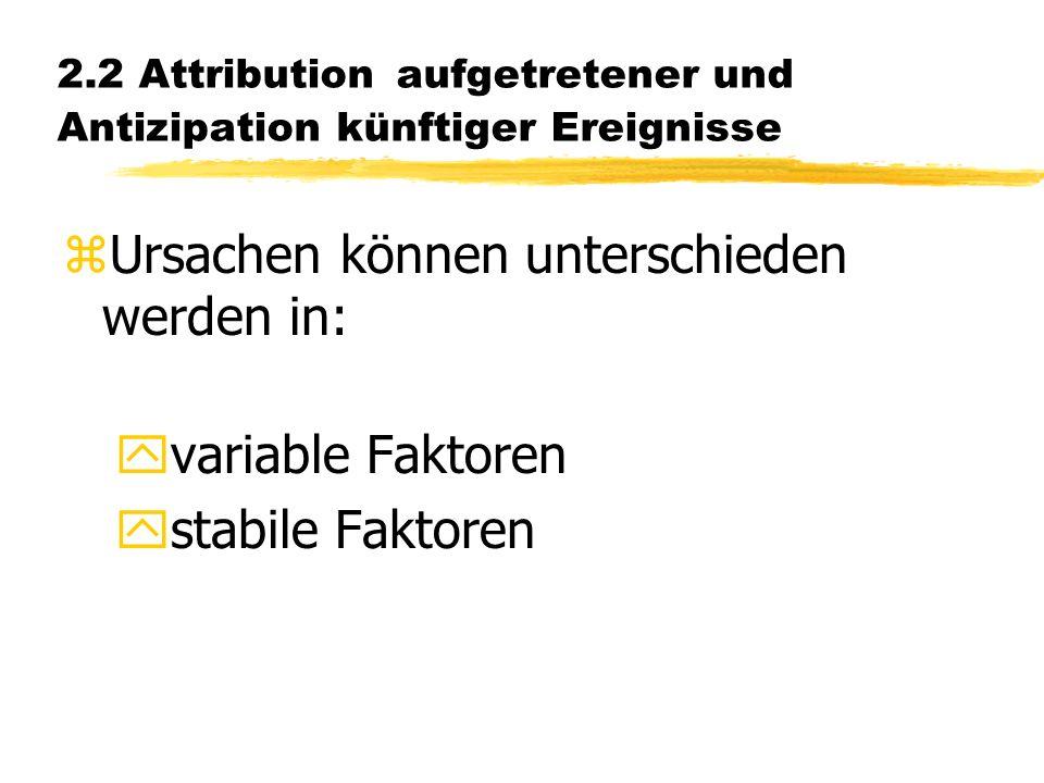2.2 Attribution aufgetretener und Antizipation künftiger Ereignisse zUrsachen können unterschieden werden in: yvariable Faktoren ystabile Faktoren