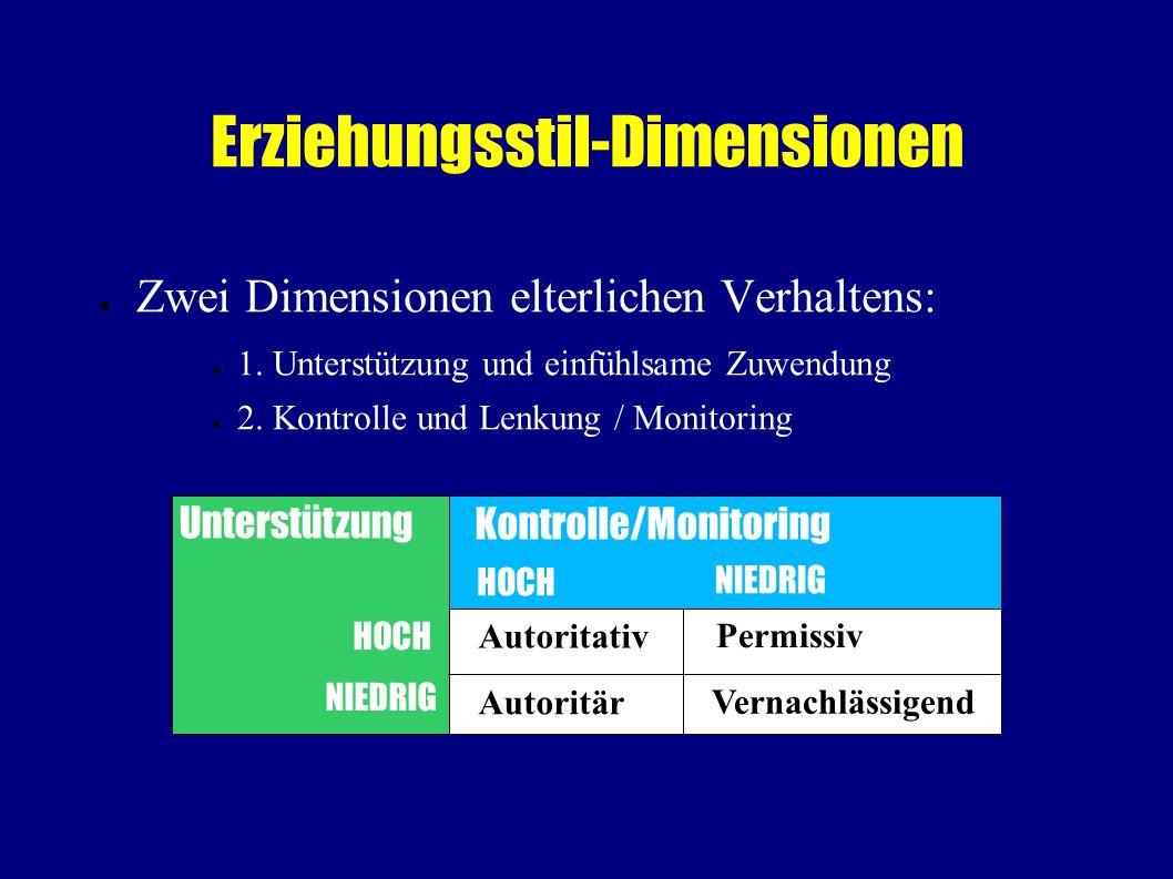 Erziehungsstile =Erziehungsbezogene Einstellungen und Verhaltensweisen Typische Unterscheidung: Demokratisch, autoritär, Laissez-Faire