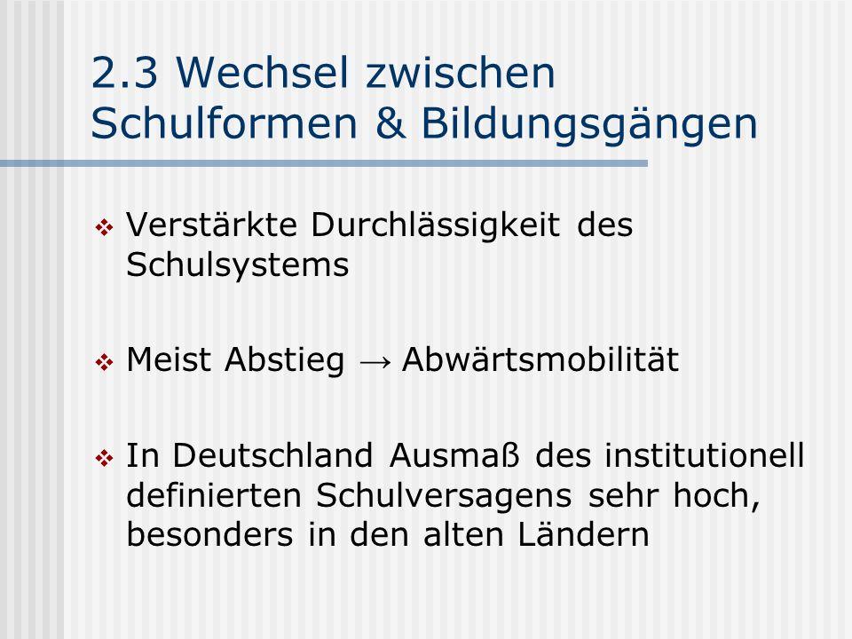 2.3 Wechsel zwischen Schulformen & Bildungsgängen Verstärkte Durchlässigkeit des Schulsystems Meist Abstieg Abwärtsmobilität In Deutschland Ausmaß des institutionell definierten Schulversagens sehr hoch, besonders in den alten Ländern