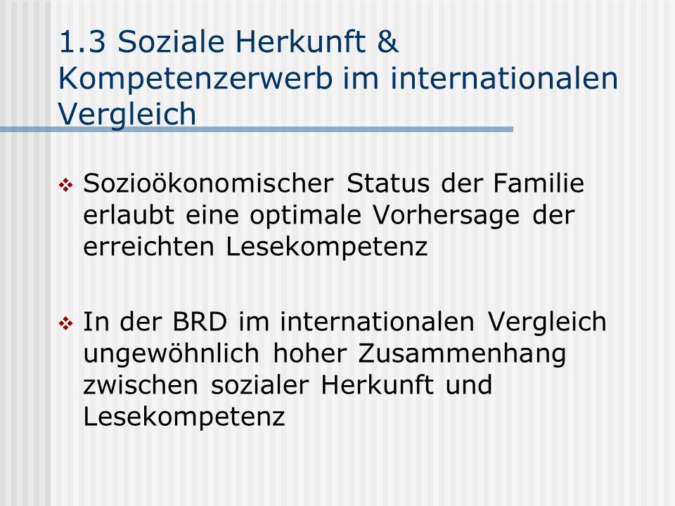 1.3 Soziale Herkunft & Kompetenzerwerb im internationalen Vergleich Sozioökonomischer Status der Familie erlaubt eine optimale Vorhersage der erreicht