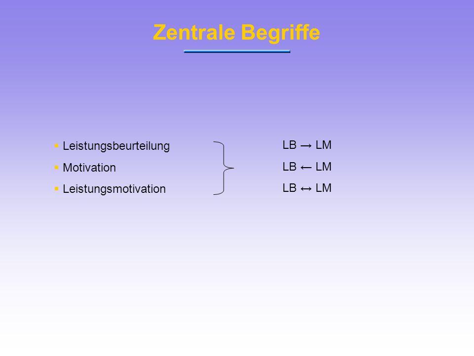 Zentrale Begriffe Leistungsbeurteilung Motivation Leistungsmotivation LB LM