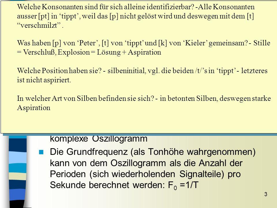 4 Oszillogramm und Spektrogramm Sitzung 7 Welche Konsonanten sind für sich alleine identifizierbar.