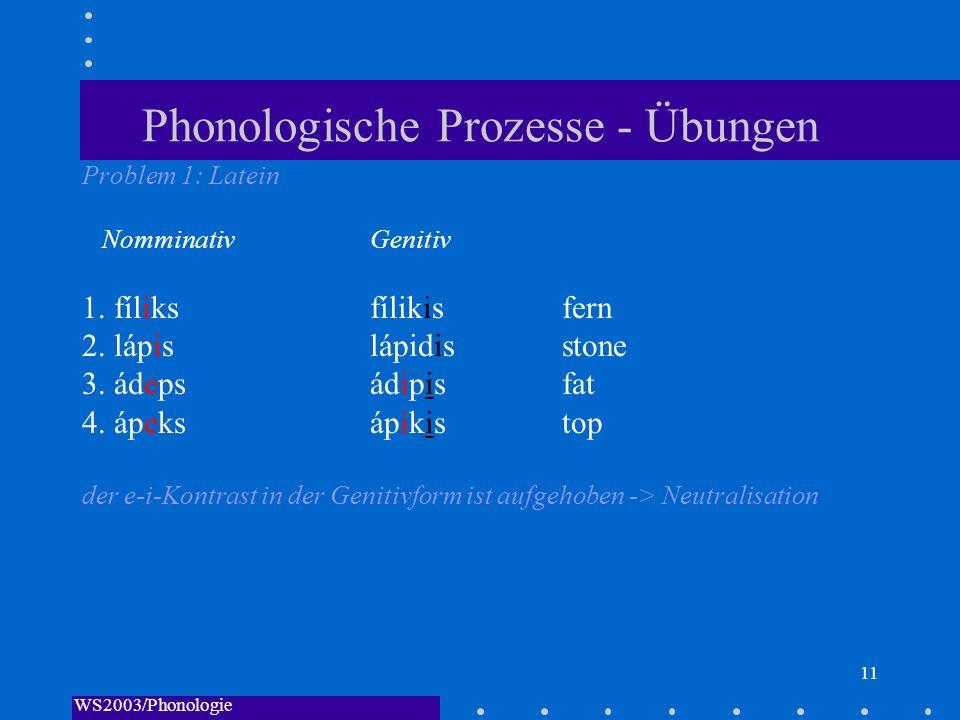 WS2003/Phonologie I/Andreeva 11 Phonologische Prozesse - Übungen Problem 1: Latein NomminativGenitiv 1. fíliksfílikisfern 2. lápislápidisstone 3. ádep