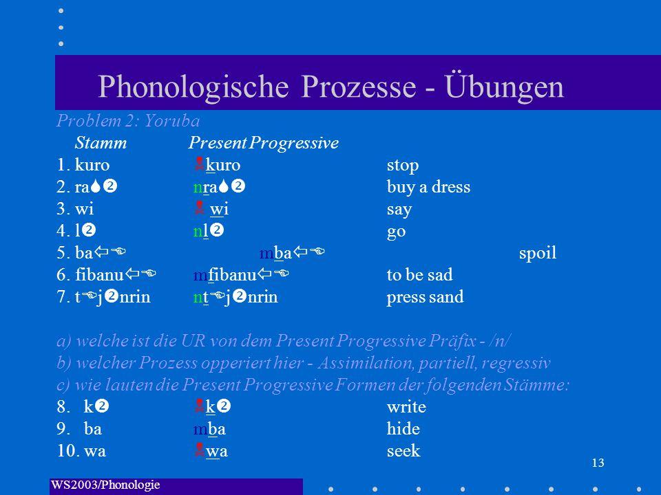WS2003/Phonologie I/Andreeva 13 Phonologische Prozesse - Übungen Problem 2: Yoruba StammPresent Progressive 1. kuro kuro stop 2. ra nra buy a dress 3.