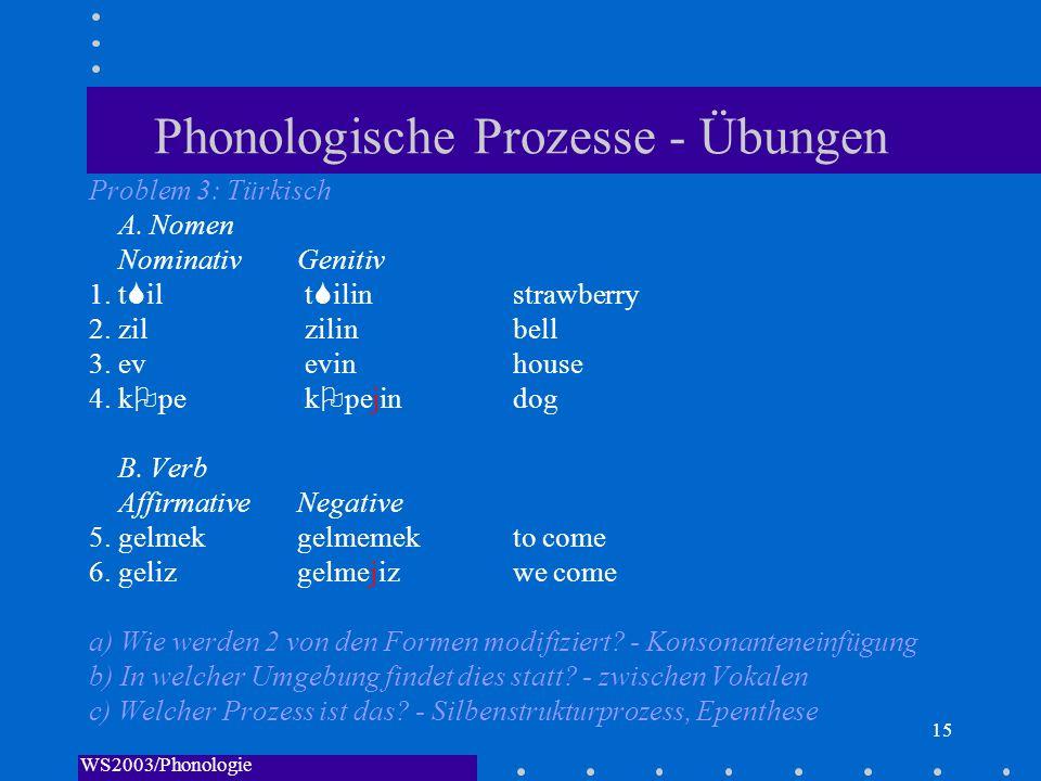 WS2003/Phonologie I/Andreeva 15 Phonologische Prozesse - Übungen Problem 3: Türkisch A. Nomen NominativGenitiv 1. t il t ilin strawberry 2. zil zilin