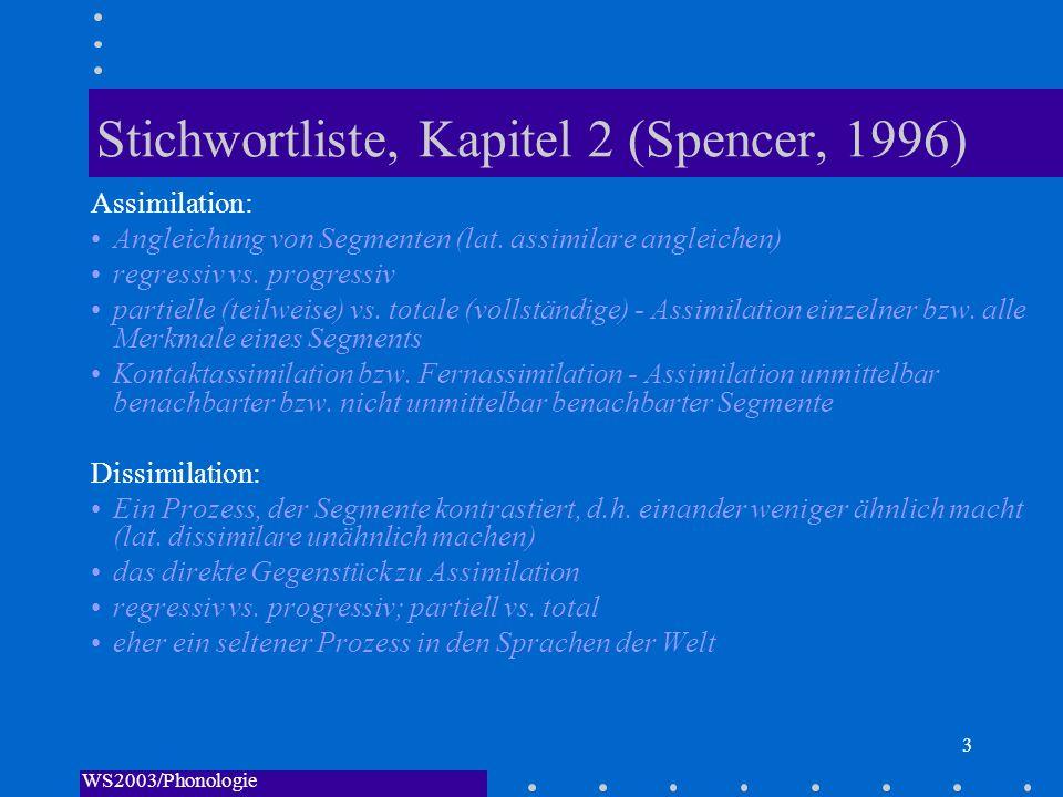 WS2003/Phonologie I/Andreeva 4 Stichwortliste, Kapitel 2 (Spencer, 1996) Elision (Tilgung): Vollständige Unterdrückung eines Segments ein Reduktionsprozeß, bei dem die Dauer des betroffenen Segments auf Null reduziert wird das betroffene Segment verschwindet damit vollständig und wird auch aus dem artikulatorischen Plan für die Äußerung entfernt dies schafft Raum für weitere phonologische Prozesse (wie Assimilation), die durch die Elision erst ermöglicht werden Epenthese: Einfügen eines Vokals (Sprossvokal) oder eines Konsonanten (Sprosskonsonant) in eine lautliche Äußerung Koaleszenz : Verschmelzung von zwei distinktiven Lauten/Segmenten als Resultat entsteht ein Laut, der ein Amalgam von den beiden ursprünglichen Lauten ist betroffen sind sowohl Vokale als auch Konsonanten
