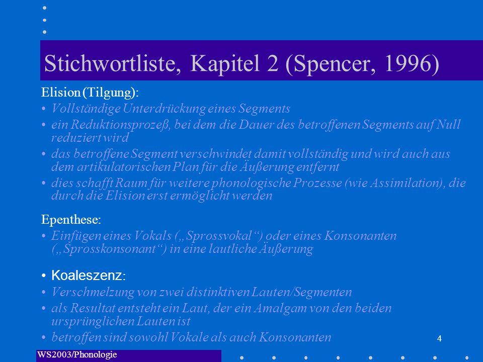 WS2003/Phonologie I/Andreeva 5 Stichwortliste, Kapitel 2 (Spencer, 1996) Lenisierung: (fortschreitende) Erweichung (Schwächung) eines Konsonanten, die bis hin zur Elision führen kann stl.