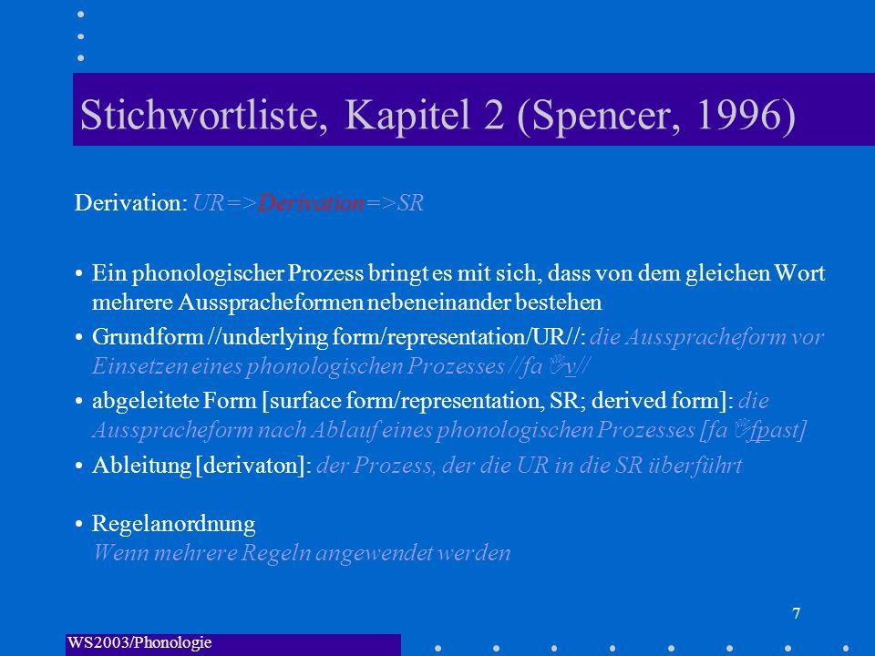 WS2003/Phonologie I/Andreeva 8 Stichwortliste, Kapitel 2 (Spencer, 1996) Umgebung, Kontext A -> B/X__Y X und Y sind die Auslöser (trigger/conditioning sounds) für den Prozess Natürliche Klasse (natural grouping/natural class) Eine Gruppe von Lauten, die demselben Prozess unterliegen Alternation Veränderung der Ausprache einer Wortform in unterschiedlichen Kontexten Alternants Zwei bzw.