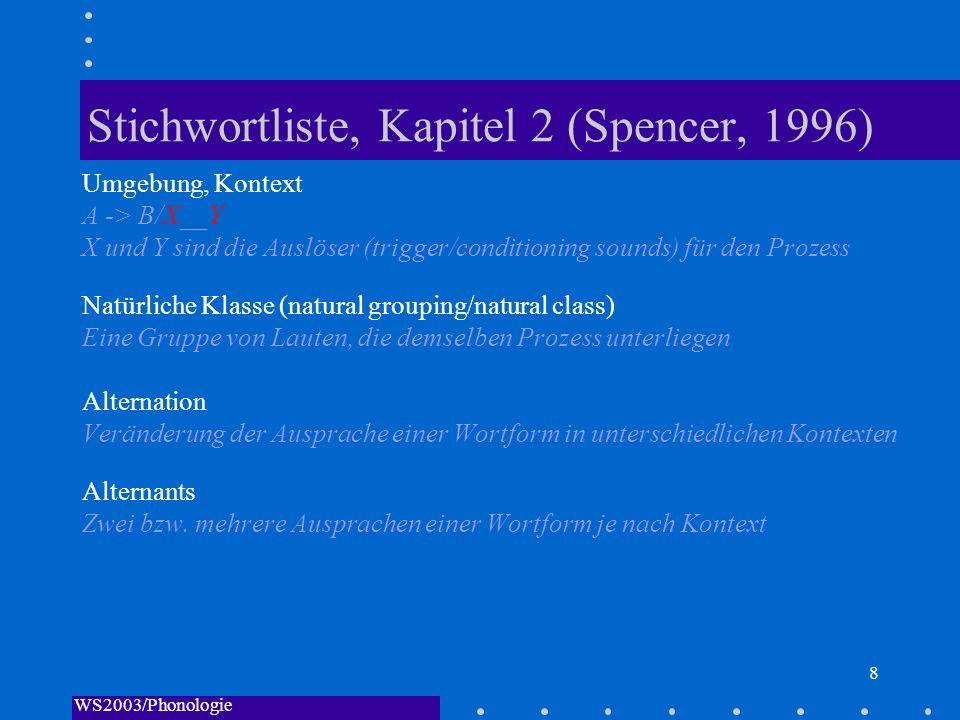 WS2003/Phonologie I/Andreeva 9 Stichwortliste, Kapitel 2 (Spencer, 1996) Automatische phonologische Prozesse: obligatorisch - Ohne Ausnahmen, werden immer angewendet optional - bedingt durch Sprechstil, Sprechgeschwindigkeit Allomorphie Änderung der phonologischen Form eines Morphems Lexikalischer Prozess (Pluralbildung im Englischen, Umlaut im Deutschen) Teil der Beziehung zwischen Morphologie und Phonologie einer Sprache betrifft nicht alle Wortformen, sondern nur die, die an ihm Teilnehmen Morphophonologie, lexikale Phonologie Postlexikalischer Prozess (Auslautverhärtung, Aspiration) läuft quasi automatisch, unbewußt Teil der Artikulation (einer Sprache bzw.
