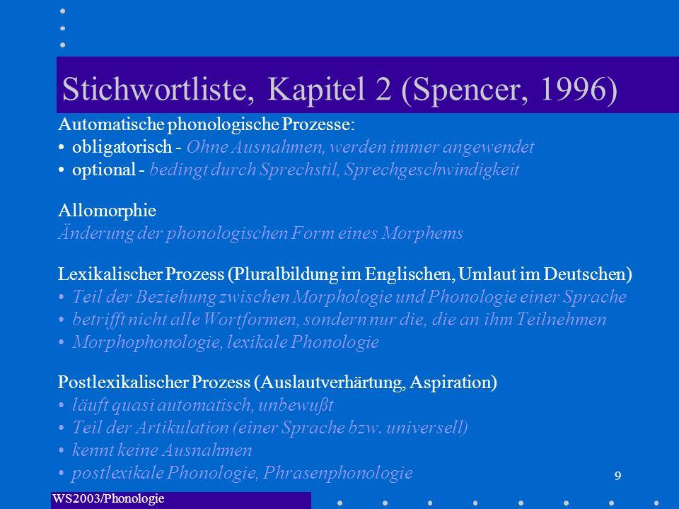 WS2003/Phonologie I/Andreeva 9 Stichwortliste, Kapitel 2 (Spencer, 1996) Automatische phonologische Prozesse: obligatorisch - Ohne Ausnahmen, werden i