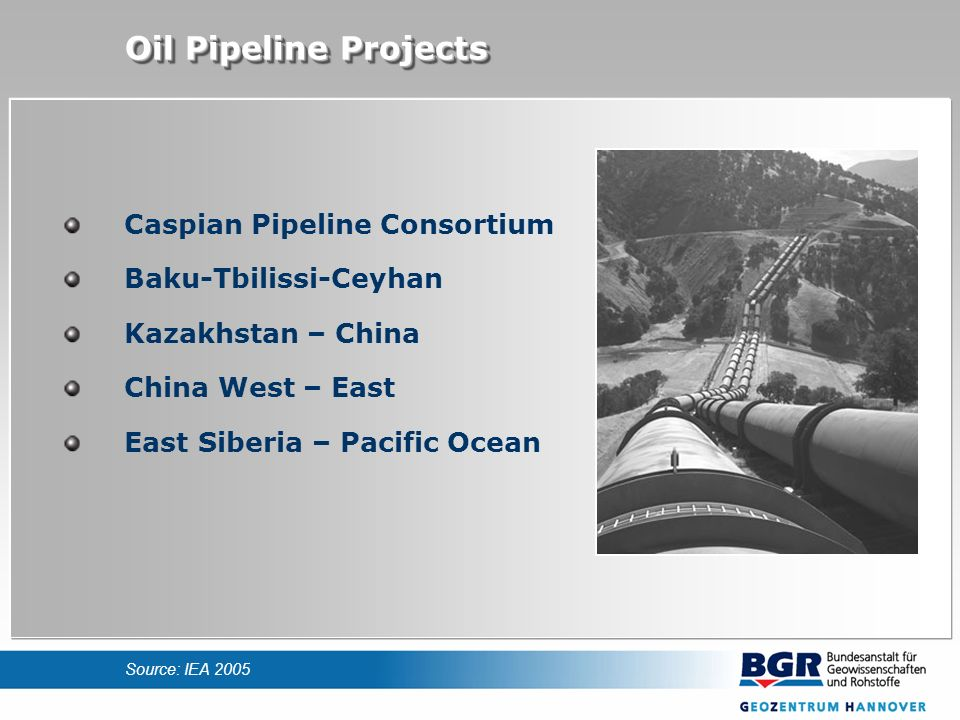 Oil Pipeline Projects Caspian Pipeline Consortium Baku-Tbilissi-Ceyhan Kazakhstan – China China West – East East Siberia – Pacific Ocean Source: IEA 2005