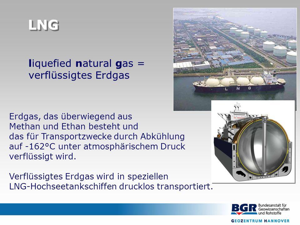 liquefied natural gas = verflüssigtes Erdgas LNGLNG Erdgas, das überwiegend aus Methan und Ethan besteht und das für Transportzwecke durch Abkühlung auf -162°C unter atmosphärischem Druck verflüssigt wird.