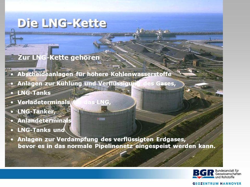 Die LNG-Kette Zur LNG-Kette gehören Abscheideanlagen für höhere Kohlenwasserstoffe Anlagen zur Kühlung und Verflüssigung des Gases, LNG-Tanks Verladeterminals für das LNG, LNG-Tanker, Anlandeterminals LNG-Tanks und Anlagen zur Verdampfung des verflüssigten Erdgases, bevor es in das normale Pipelinenetz eingespeist werden kann.