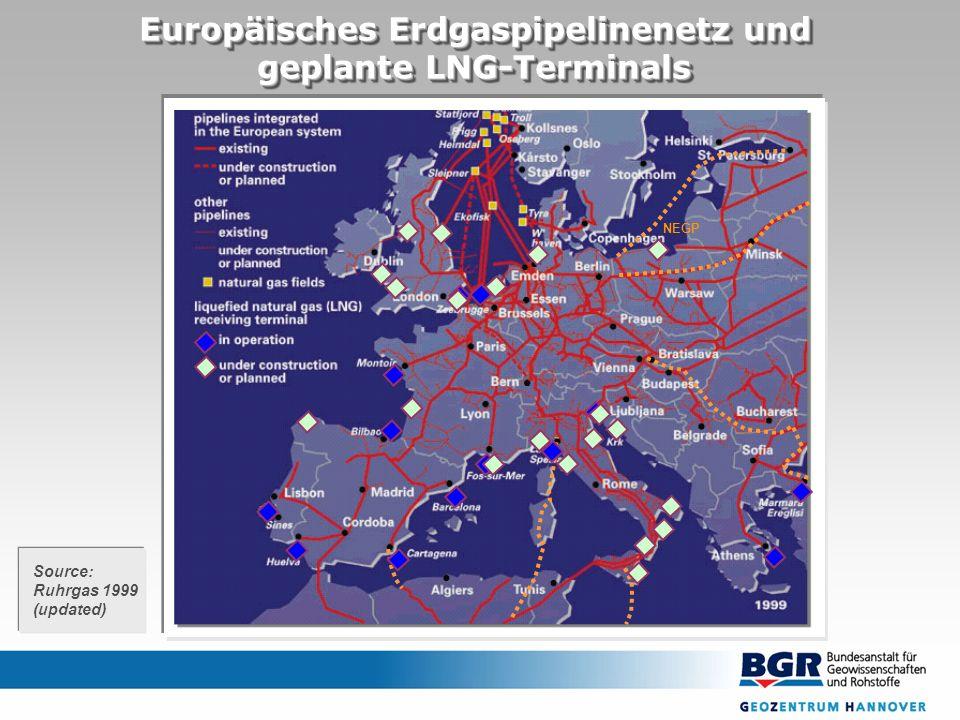 Source: Ruhrgas 1999 (updated) NEGP Europäisches Erdgaspipelinenetz und geplante LNG-Terminals Europäisches Erdgaspipelinenetz und geplante LNG-Terminals