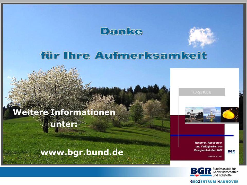 www.bgr.bund.de Weitere Informationen unter: