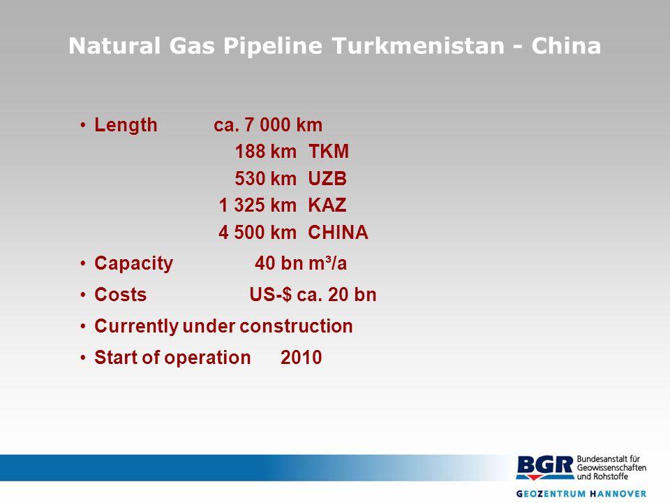 Length ca. 7 000 km 188 km TKM 530 km UZB 1 325 km KAZ 4 500 km CHINA Capacity 40 bn m³/a Costs US-$ ca. 20 bn Currently under construction Start of o