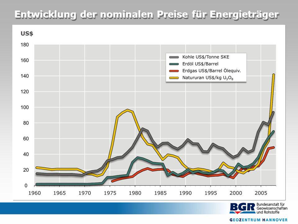 Fazit Erdöl Aus geologischer Sicht bei moderatem Verbrauchanstieg ausreichende Versorgung bis ca.