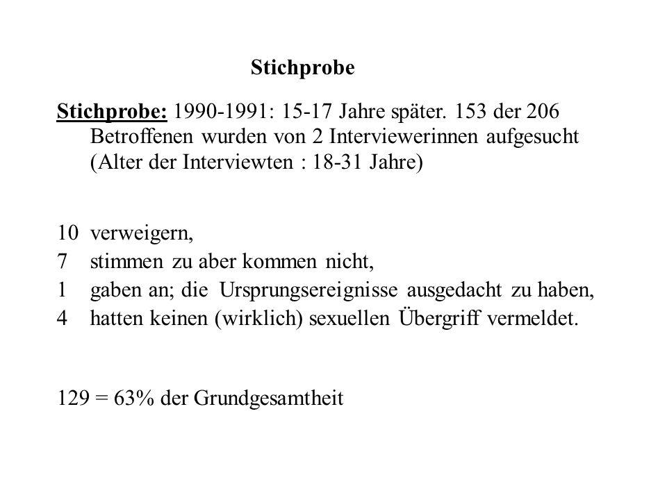 Stichprobe Stichprobe: 1990-1991: 15-17 Jahre später.