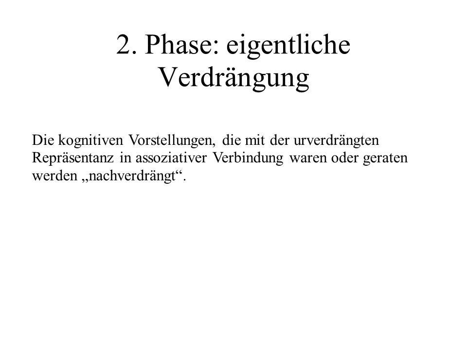 2. Phase: eigentliche Verdrängung Die kognitiven Vorstellungen, die mit der urverdrängten Repräsentanz in assoziativer Verbindung waren oder geraten w