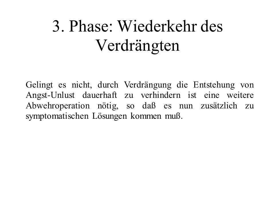 3. Phase: Wiederkehr des Verdrängten Gelingt es nicht, durch Verdrängung die Entstehung von Angst-Unlust dauerhaft zu verhindern ist eine weitere Abwe