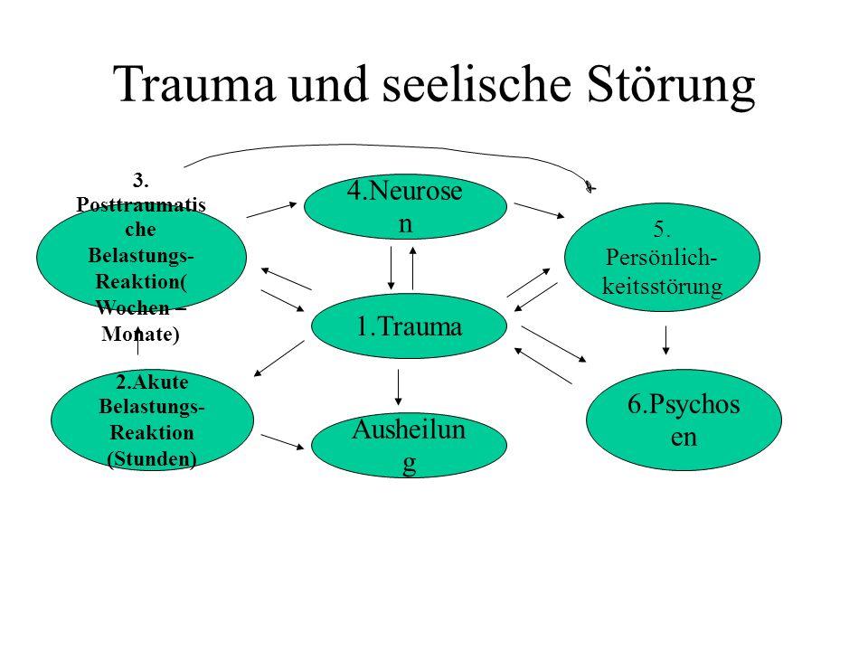 4.Neurose n 1.Trauma Ausheilun g 5.