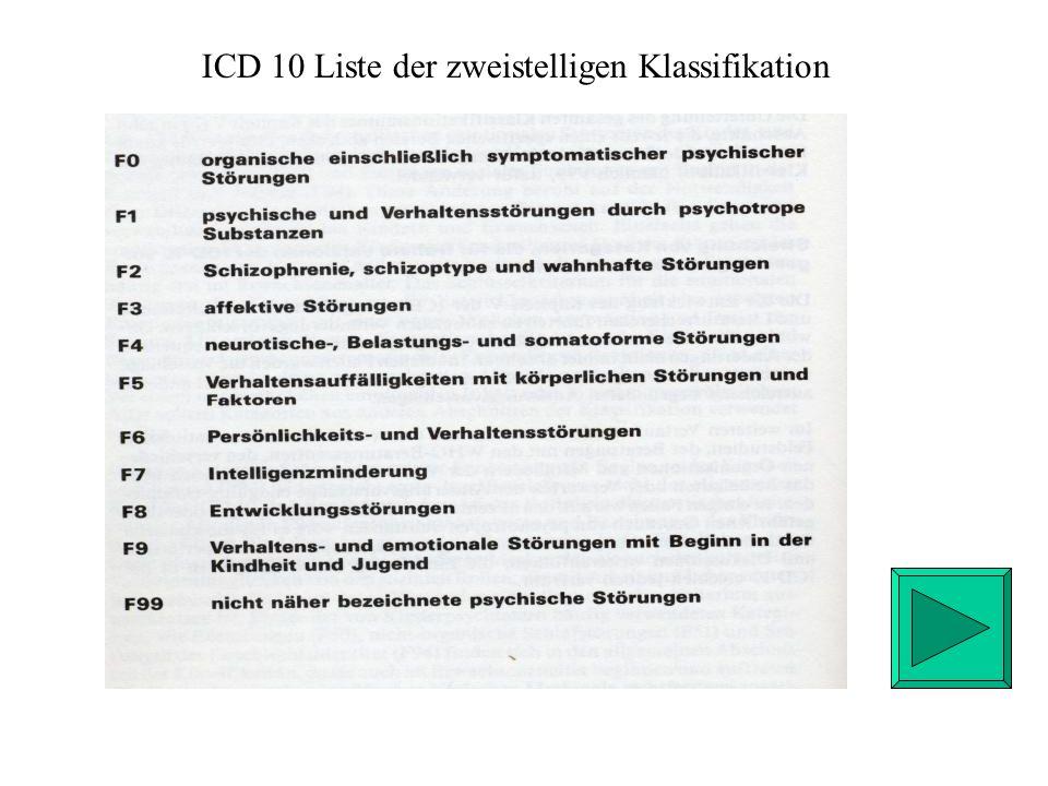 ICD 10 Liste der zweistelligen Klassifikation