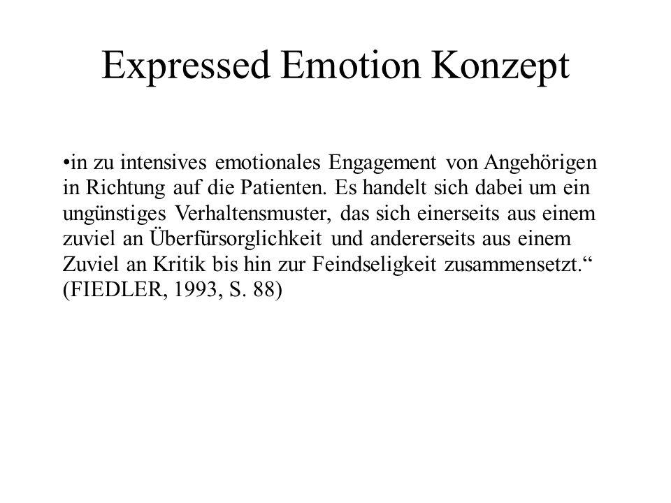 Expressed Emotion Konzept in zu intensives emotionales Engagement von Angehörigen in Richtung auf die Patienten.