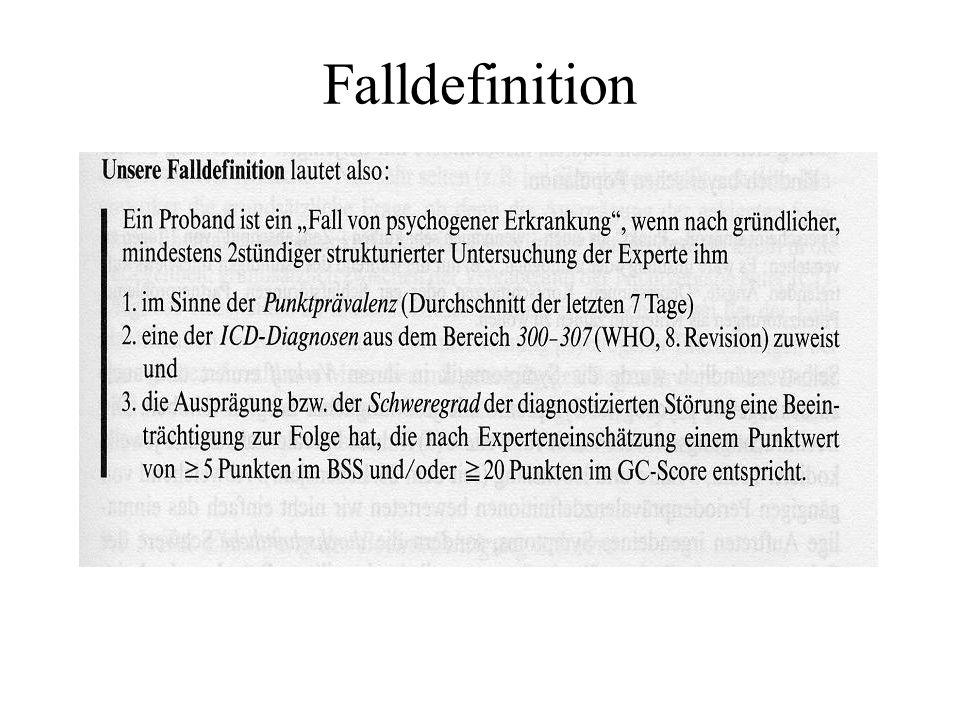 Falldefinition