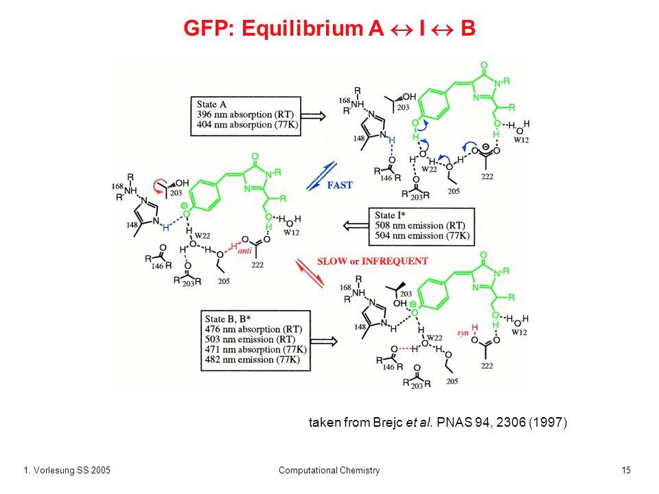 1. Vorlesung SS 2005 Computational Chemistry15 taken from Brejc et al. PNAS 94, 2306 (1997) GFP: Equilibrium A I B