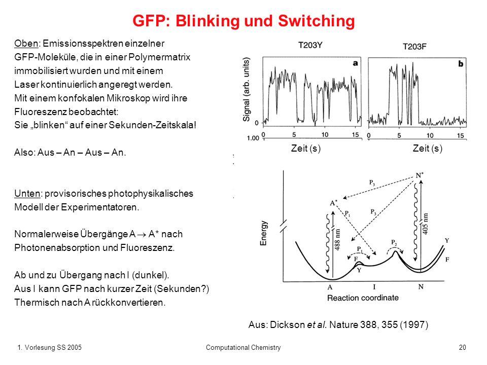 1. Vorlesung SS 2005 Computational Chemistry20 Aus: Dickson et al. Nature 388, 355 (1997) GFP: Blinking und Switching Oben: Emissionsspektren einzelne
