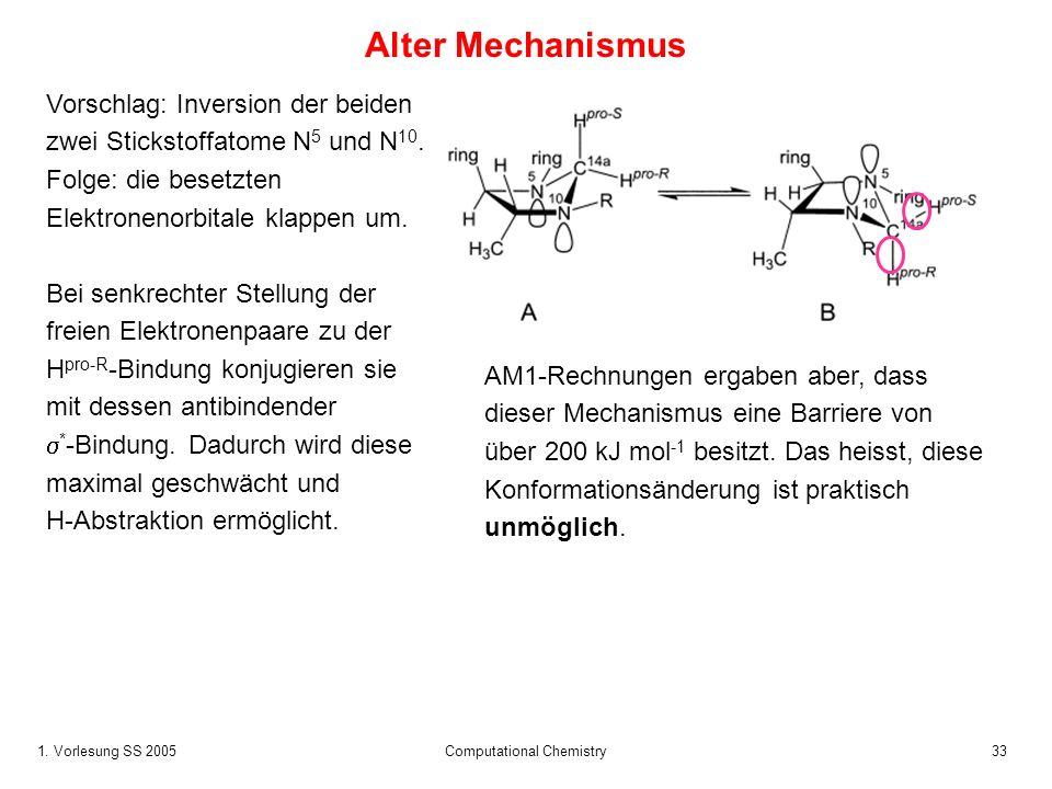 1. Vorlesung SS 2005 Computational Chemistry33 Alter Mechanismus Vorschlag: Inversion der beiden zwei Stickstoffatome N 5 und N 10. Folge: die besetzt