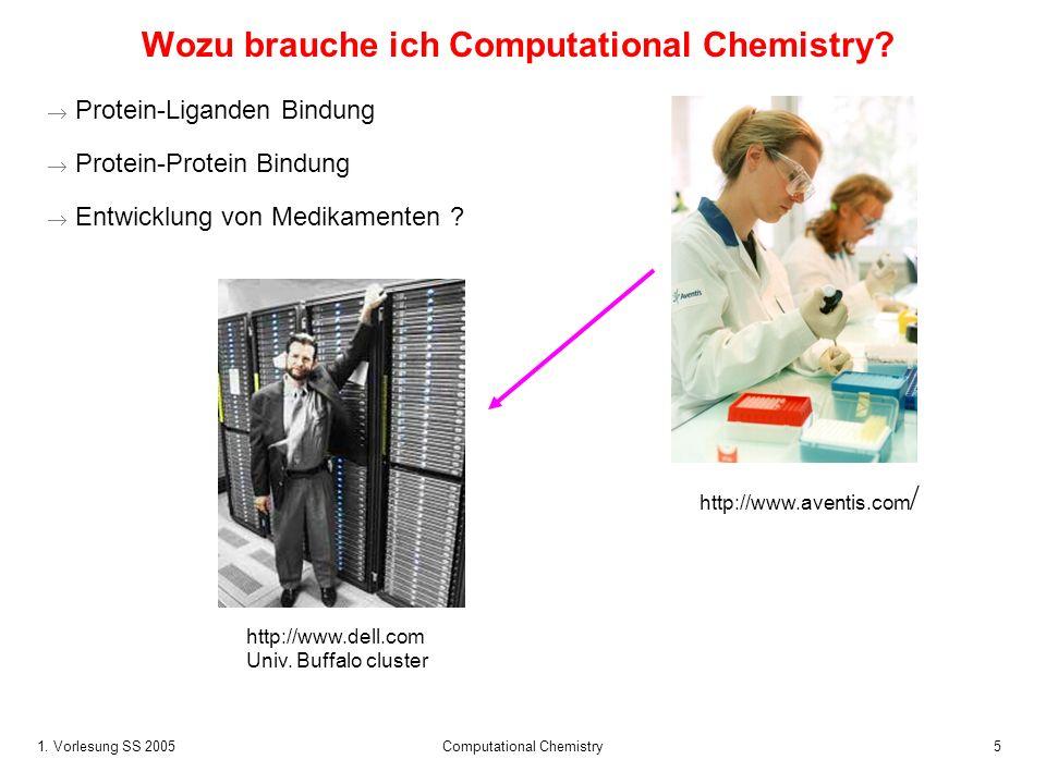 1. Vorlesung SS 2005 Computational Chemistry5 Wozu brauche ich Computational Chemistry? Protein-Liganden Bindung Protein-Protein Bindung Entwicklung v