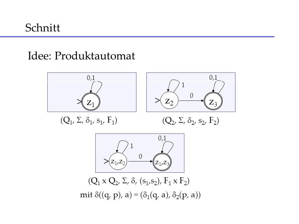 Schnitt (Q 1 x Q 2,,, (s 1,s 2 ), F 1 x F 2 ) mit ((q, p), a) = ( 1 (q, a), 2 (p, a)) z1z1 > 0,1 z2z2 z3z3 > 1 0 (Q 1,, 1, s 1, F 1 ) (Q 2,, 2, s 2, F