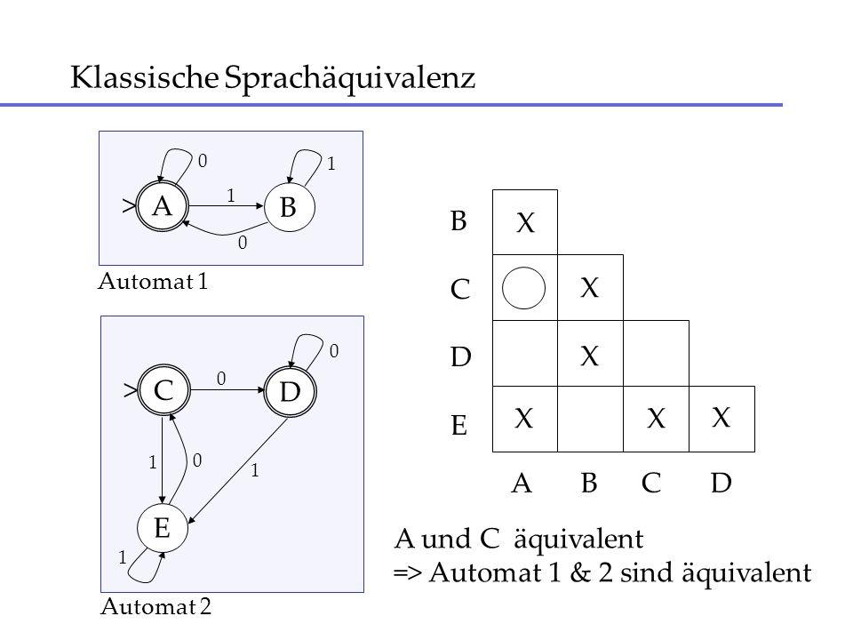 Klassische Sprachäquivalenz A B 1 > 0 1 0 C D 1 > 0 1 0 E 1 0 A B C D BCDEBCDE X X X X X X Automat 1 Automat 2 A und C äquivalent => Automat 1 & 2 sin