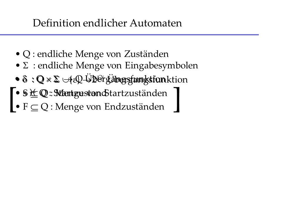 Definition endlicher Automaten Q : endliche Menge von Zuständen : endliche Menge von Eingabesymbolen : Q {ε} 2 Q Übergangsfunktion S Q : Menge von Sta