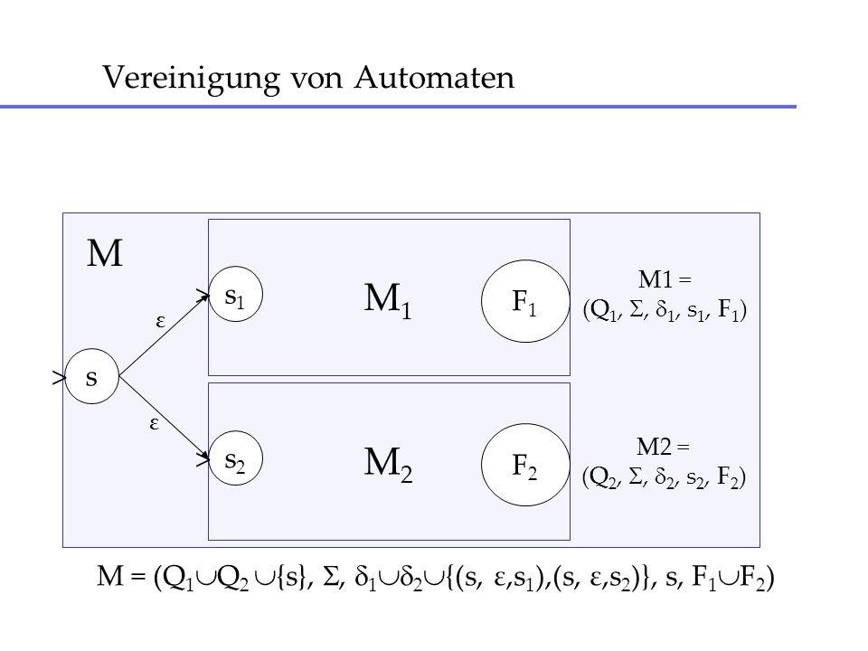Vereinigung von Automaten M1M1 M2M2 F1F1 s1s1 > F2F2 s2s2 > s > ε ε M M = (Q 1 Q 2 {s},, 1 2 {(s, ε,s 1 ),(s, ε,s 2 )}, s, F 1 F 2 ) M1 = (Q 1,, 1, s