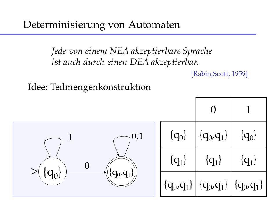 Determinisierung von Automaten Jede von einem NEA akzeptierbare Sprache ist auch durch einen DEA akzeptierbar. [Rabin,Scott, 1959] Idee: Teilmengenkon