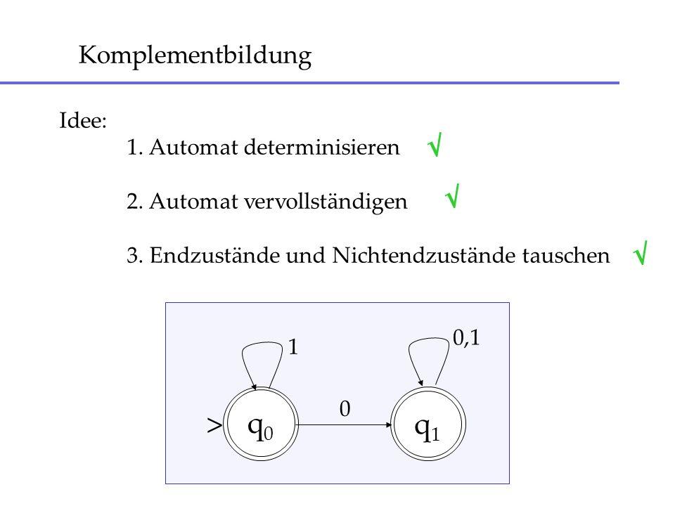 Komplementbildung q0q0 q1q1 1 0,1 0 Idee: 1. Automat determinisieren 2. Automat vervollständigen 3. Endzustände und Nichtendzustände tauschen >