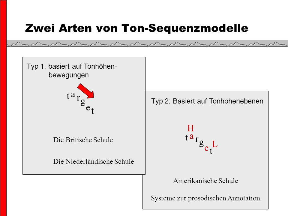 Zwei Arten von Ton-Sequenzmodelle Die Britische Schule Die Niederländische Schule t a r g e t H L t a r g e t Typ 1: basiert auf Tonhöhen- bewegungen Typ 2: Basiert auf Tonhöhenebenen Amerikanische Schule Systeme zur prosodischen Annotation