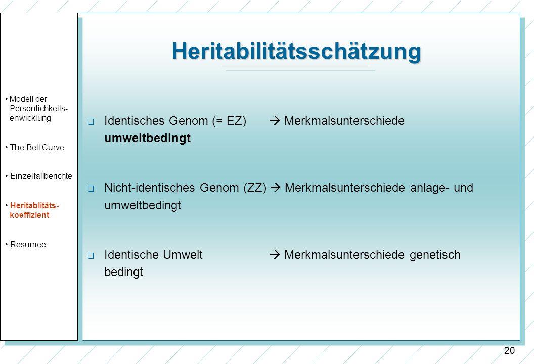 20 Heritabilitätsschätzung Identisches Genom (= EZ) Merkmalsunterschiede umweltbedingt Nicht-identisches Genom (ZZ) Merkmalsunterschiede anlage- und u