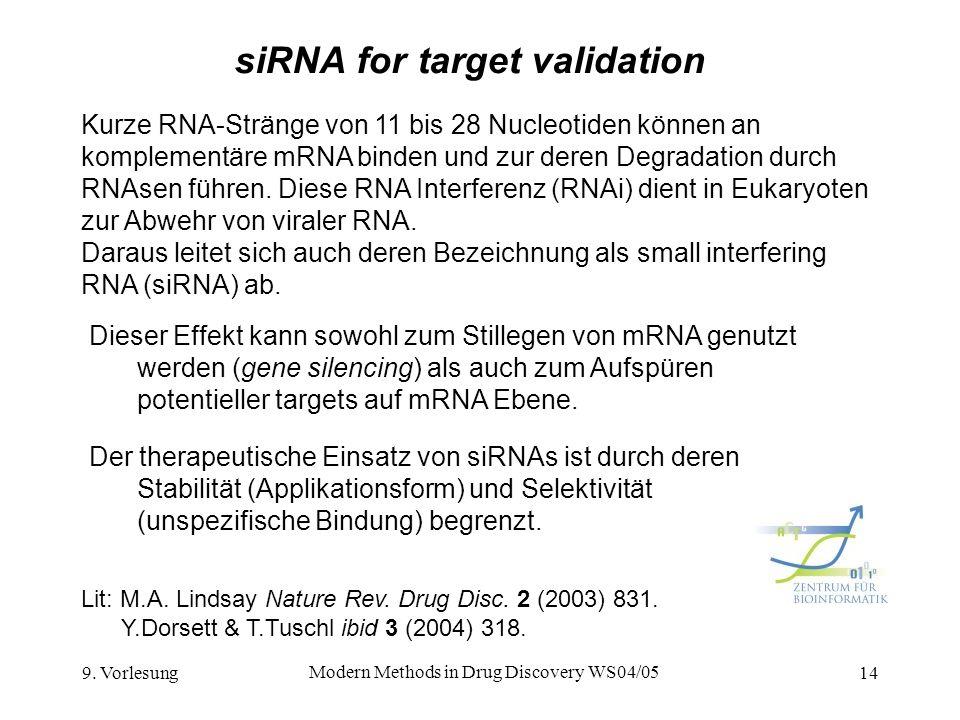 9. Vorlesung Modern Methods in Drug Discovery WS04/05 14 siRNA for target validation Dieser Effekt kann sowohl zum Stillegen von mRNA genutzt werden (