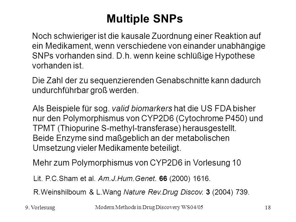 9. Vorlesung Modern Methods in Drug Discovery WS04/05 18 Multiple SNPs Lit. P.C.Sham et al. Am.J.Hum.Genet. 66 (2000) 1616. R.Weinshilboum & L.Wang Na